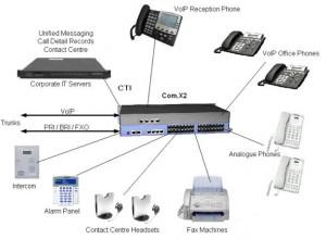 COM-X2-300x220